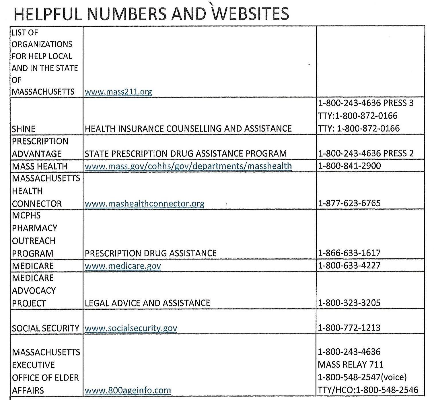 HELPFUL NUMBERS and WEBSITES